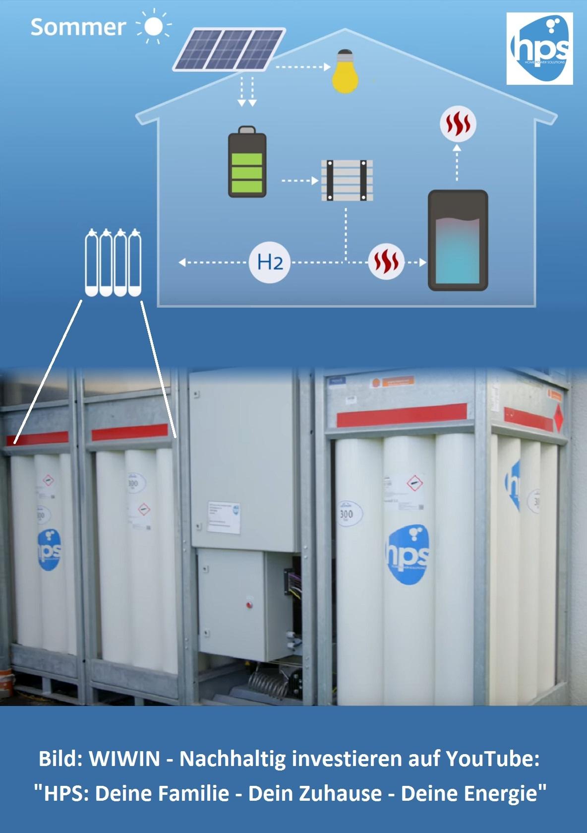 Das HPS-System: Solarstrom wird in Wasserstoff saisonal gespeichert